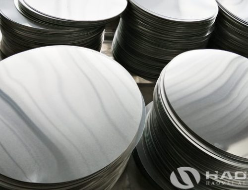 Price of aluminum circles per ton